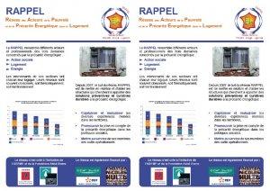 Plaquette RAPPEL A5 recto/verso