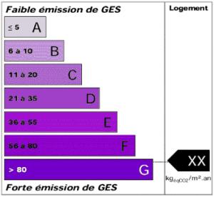 EmissionsCO2