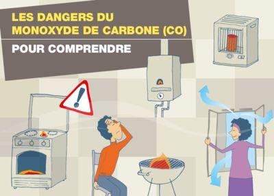 thumbnail of comprendre-les-dangers-du-monoxyde-de-carbone